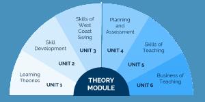 SLDM_theory_module_01