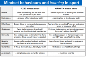 fixed-en-growth-mindset